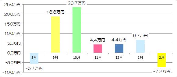 GSP-20150228-2.png