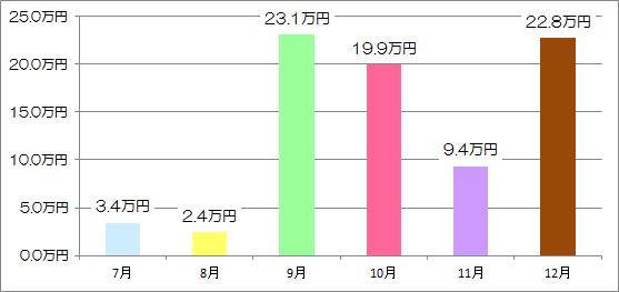 SCH-20150101-2.png