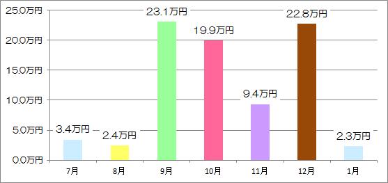 SCH-20150131-2.png